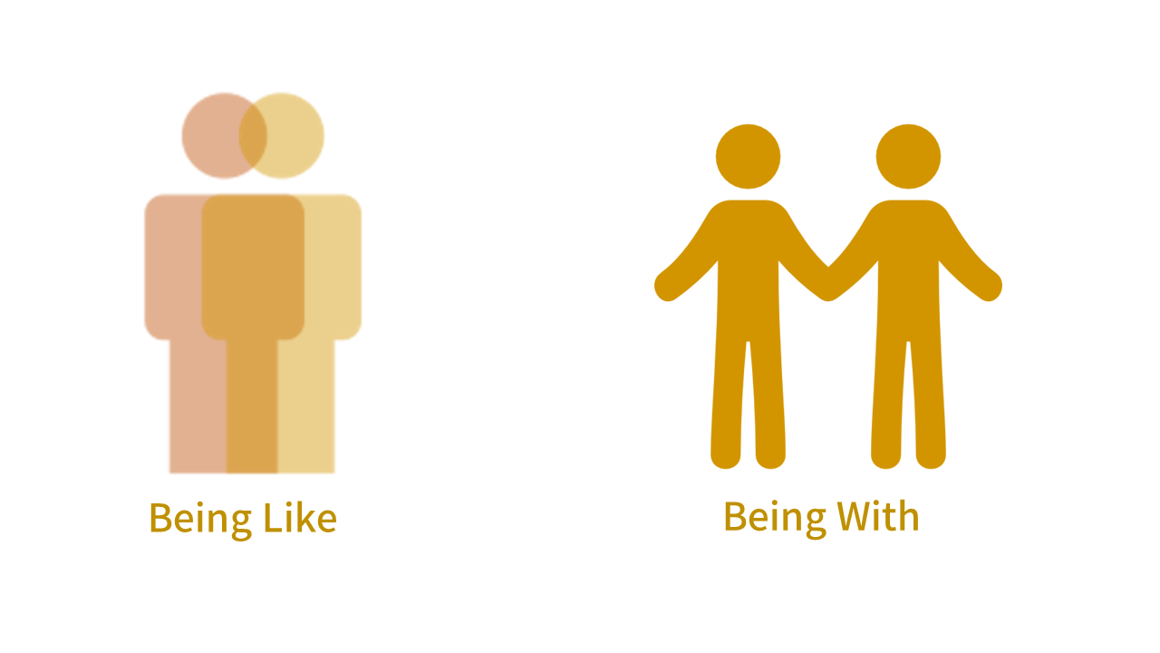 "The left side is labeled ""empathizing to be like."" The associated illustration shows 2 people overlapping as if 1 person is trying to become the other person. The right side is labeled ""being with."" The illustration shows 2 people holding hands."